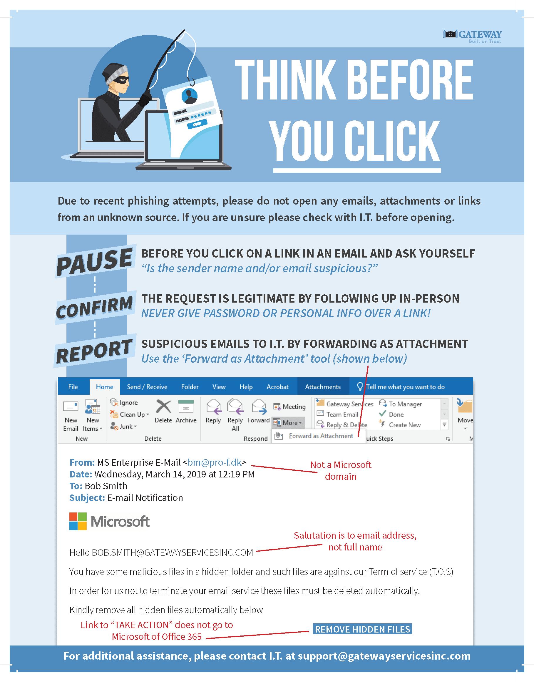Anti-Phishing Help Sheet